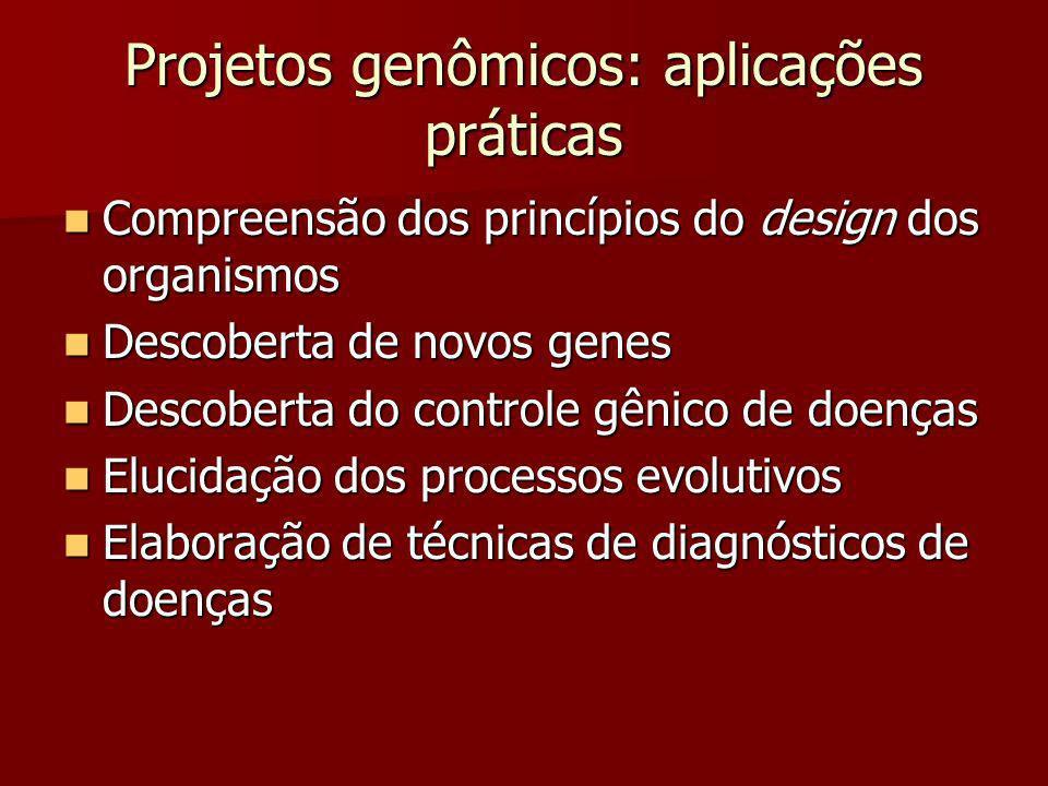 Projetos genômicos: aplicações práticas