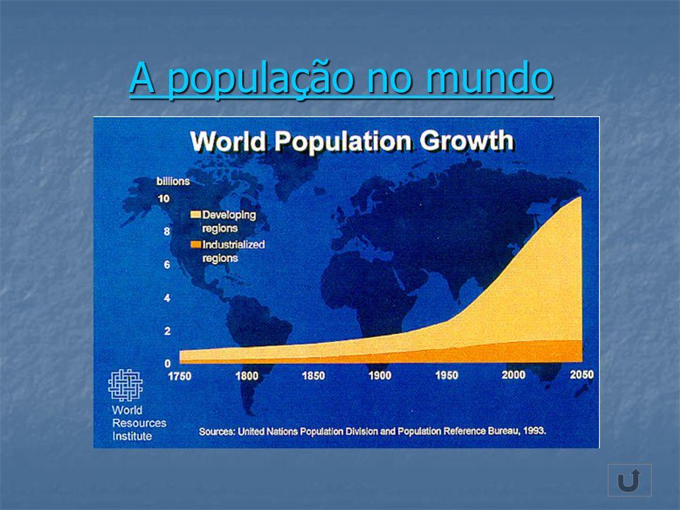 A população no mundo