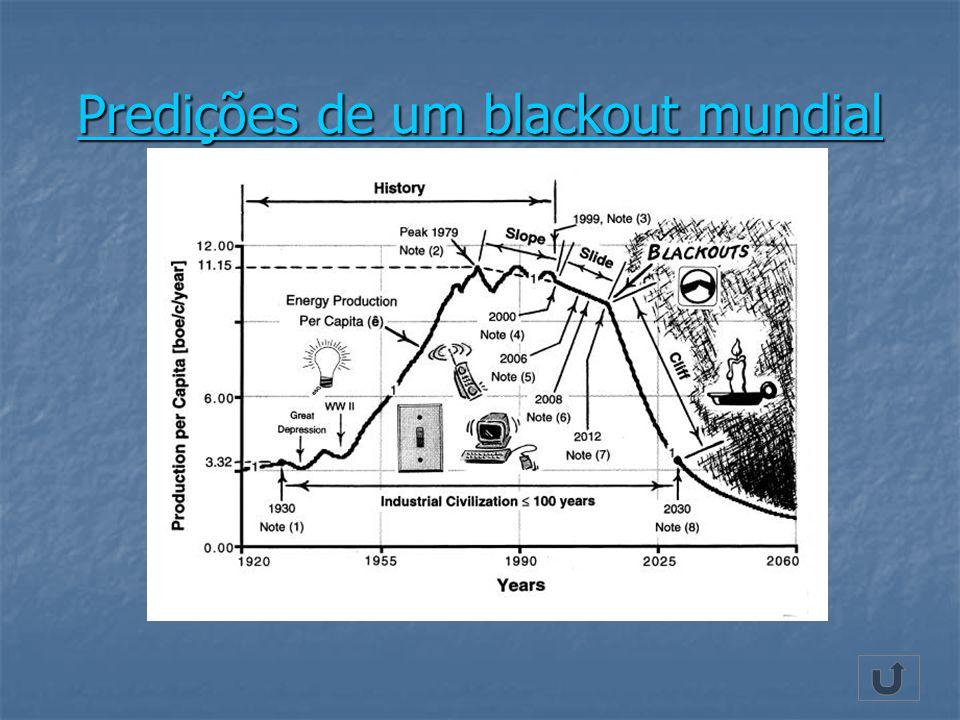 Predições de um blackout mundial