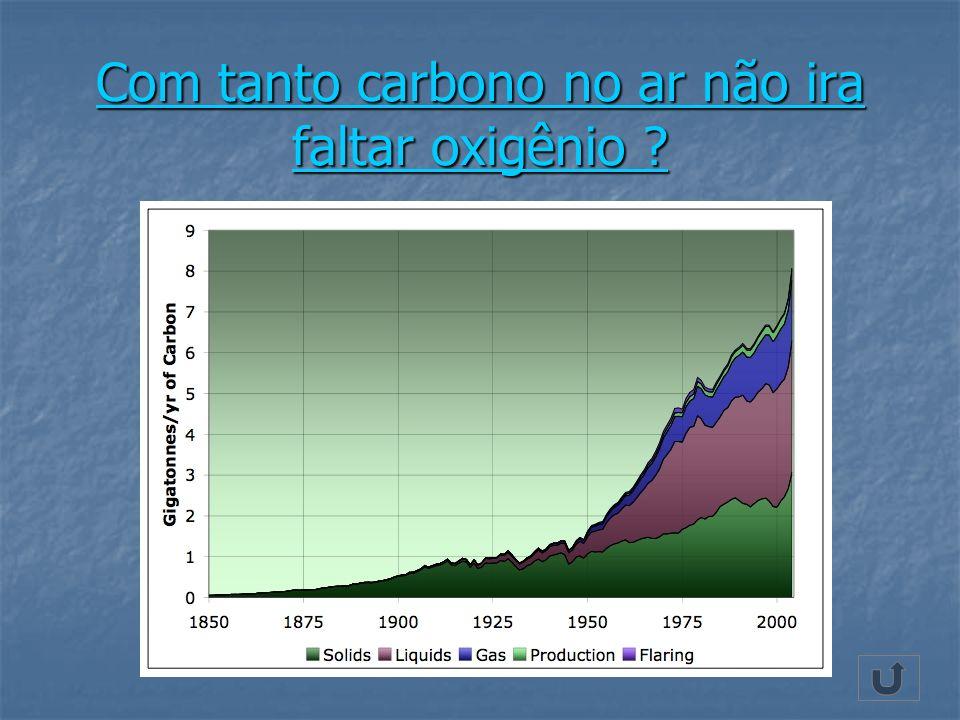 Com tanto carbono no ar não ira faltar oxigênio