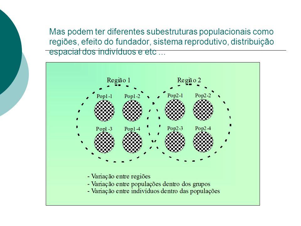 Mas podem ter diferentes subestruturas populacionais como regiões, efeito do fundador, sistema reprodutivo, distribuição espacial dos indivíduos e etc ...