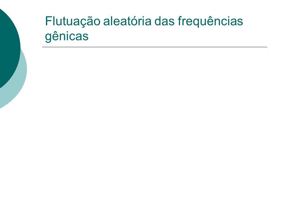 Flutuação aleatória das frequências gênicas