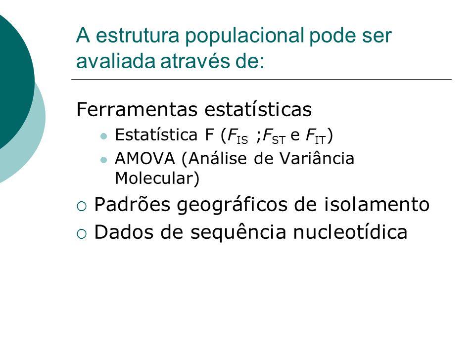 A estrutura populacional pode ser avaliada através de: