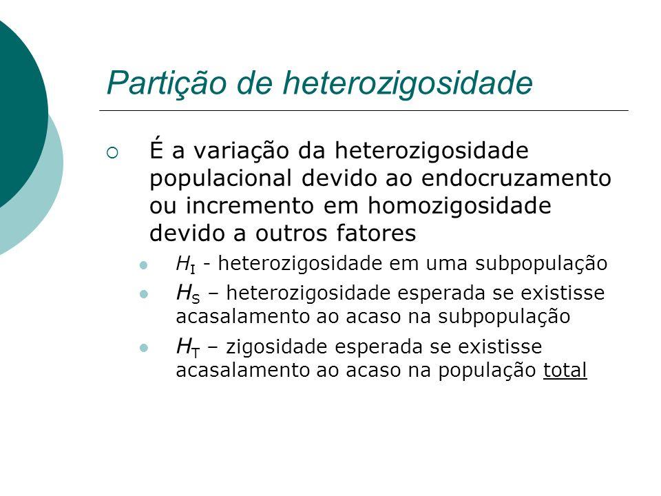 Partição de heterozigosidade