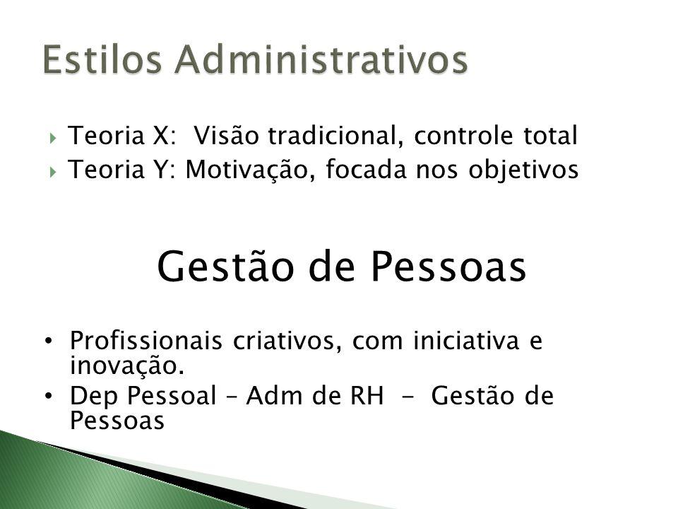 Estilos Administrativos