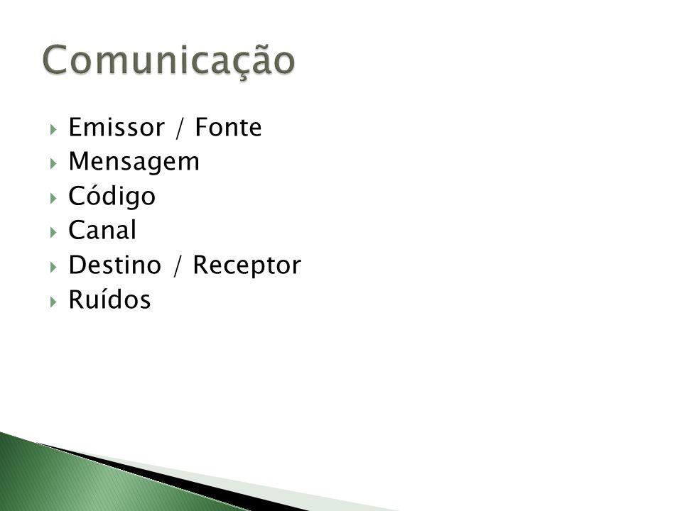 Comunicação Emissor / Fonte Mensagem Código Canal Destino / Receptor