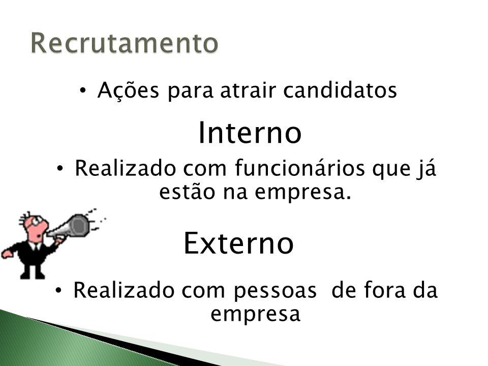 Interno Externo Recrutamento Ações para atrair candidatos