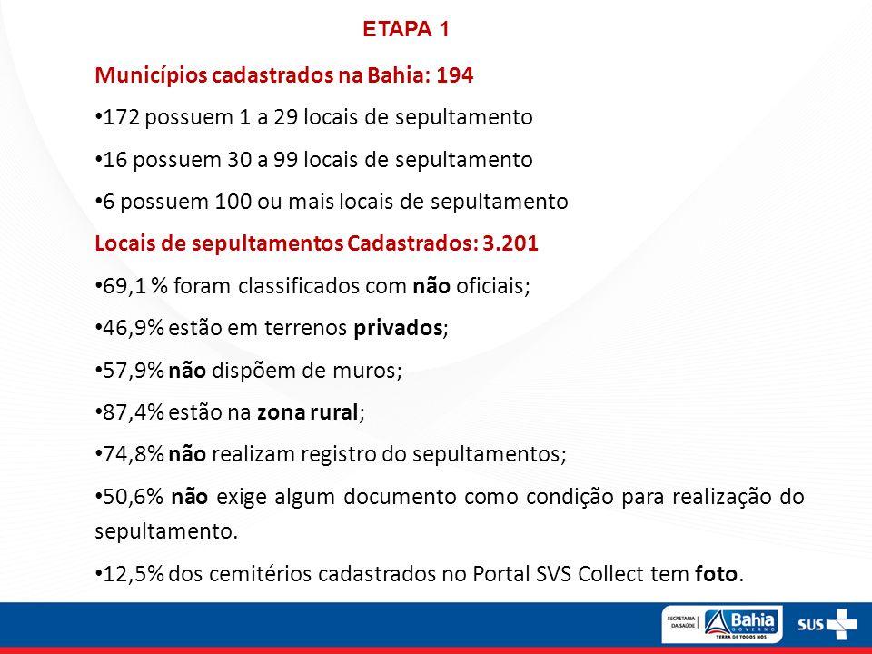 Municípios cadastrados na Bahia: 194