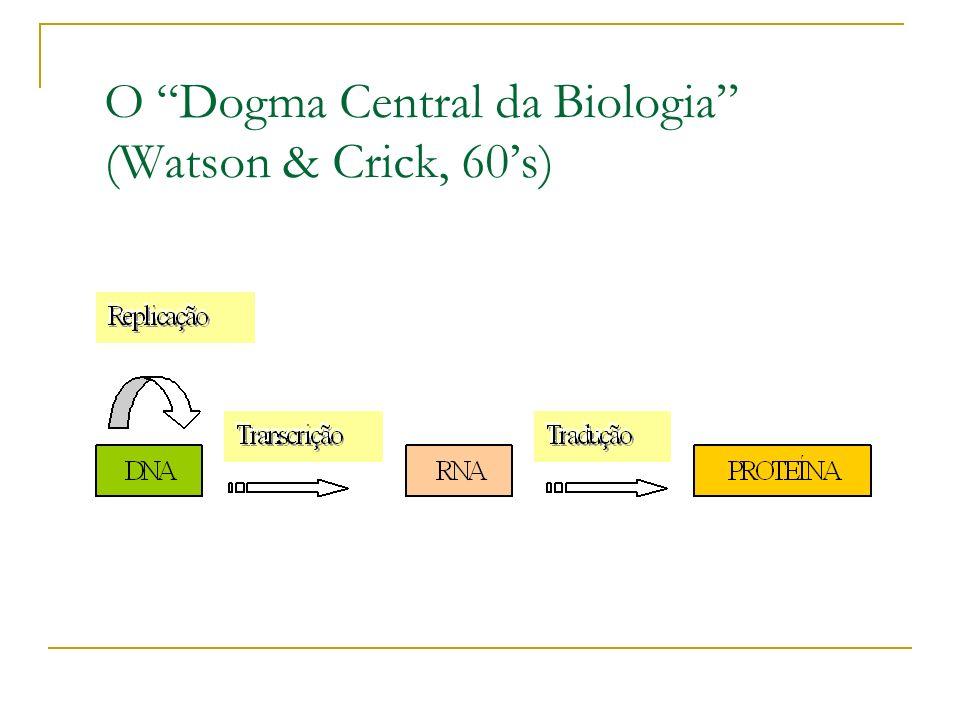 O Dogma Central da Biologia (Watson & Crick, 60's)
