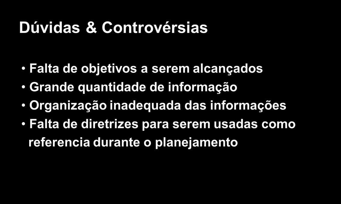Dúvidas & Controvérsias