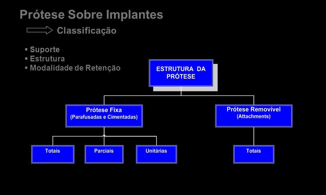 Prótese Sobre Implantes Classificação