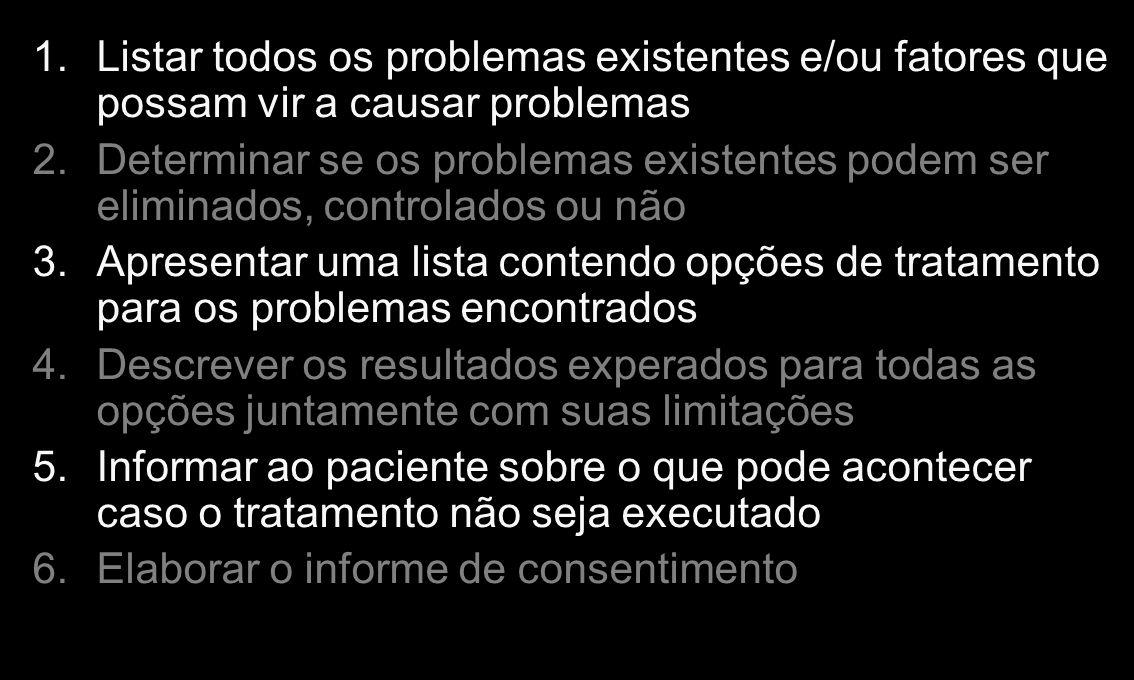 Listar todos os problemas existentes e/ou fatores que possam vir a causar problemas