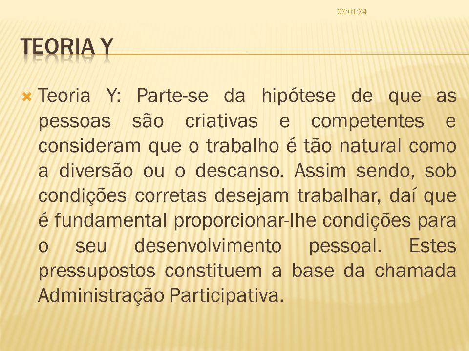 06:03:20 Teoria Y.