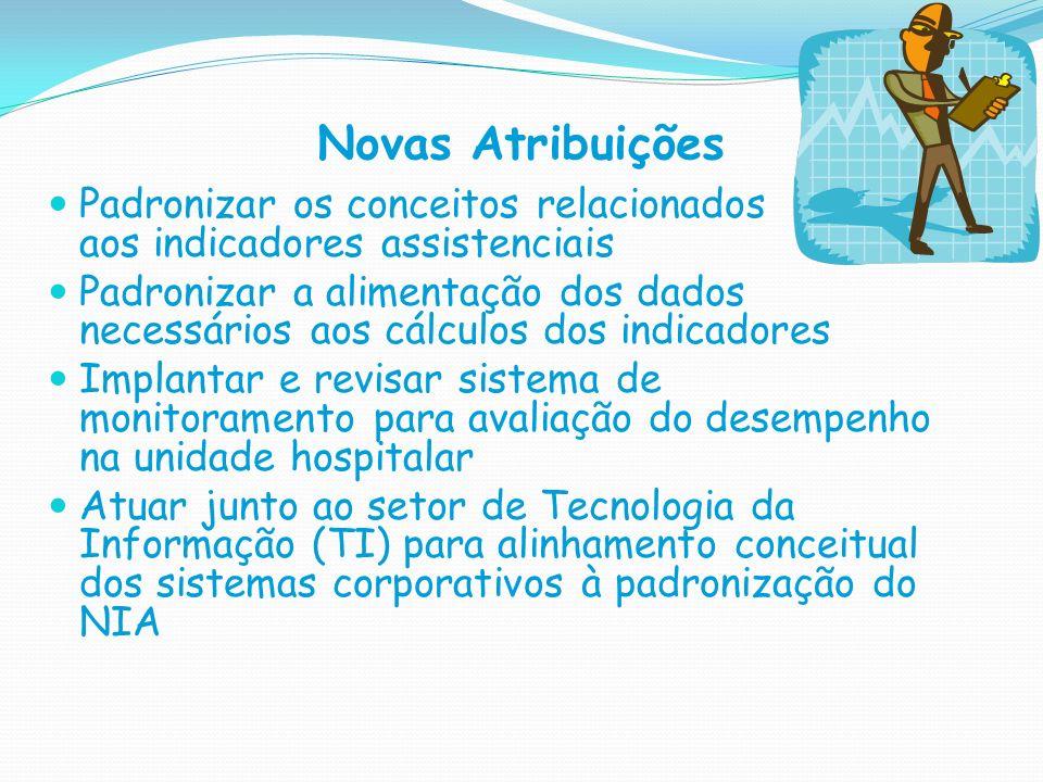 Novas Atribuições Padronizar os conceitos relacionados aos indicadores assistenciais.