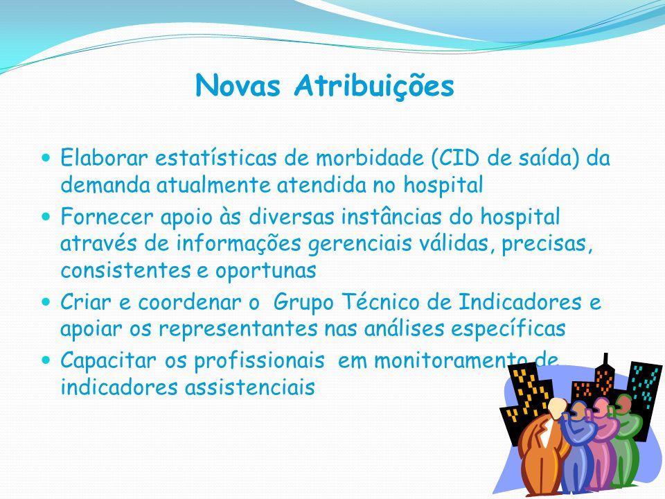 Novas Atribuições Elaborar estatísticas de morbidade (CID de saída) da demanda atualmente atendida no hospital.