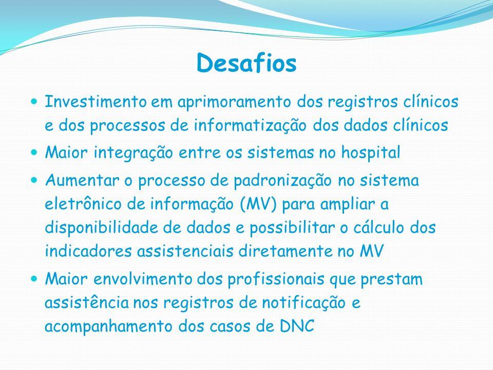 DesafiosInvestimento em aprimoramento dos registros clínicos e dos processos de informatização dos dados clínicos.