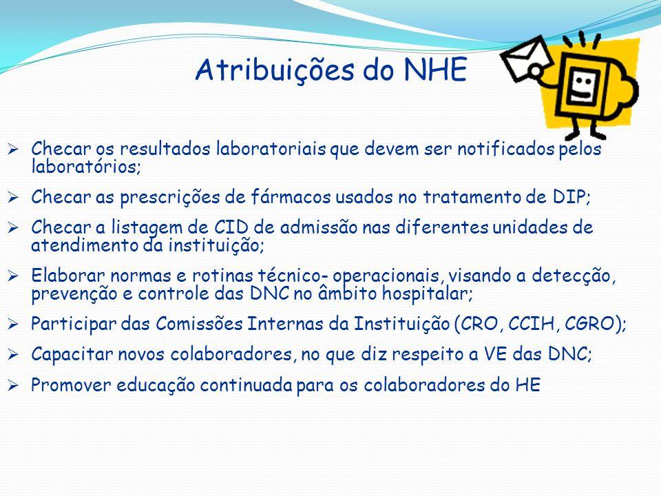 Atribuições do NHE Checar os resultados laboratoriais que devem ser notificados pelos laboratórios;