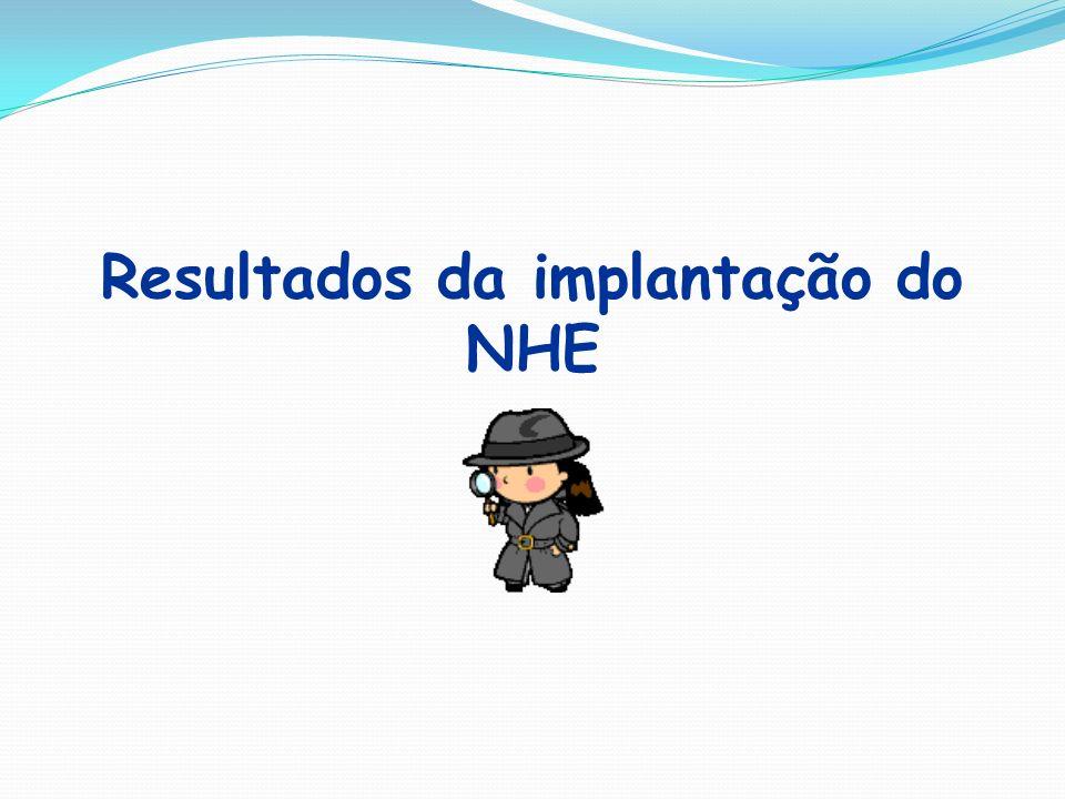 Resultados da implantação do NHE