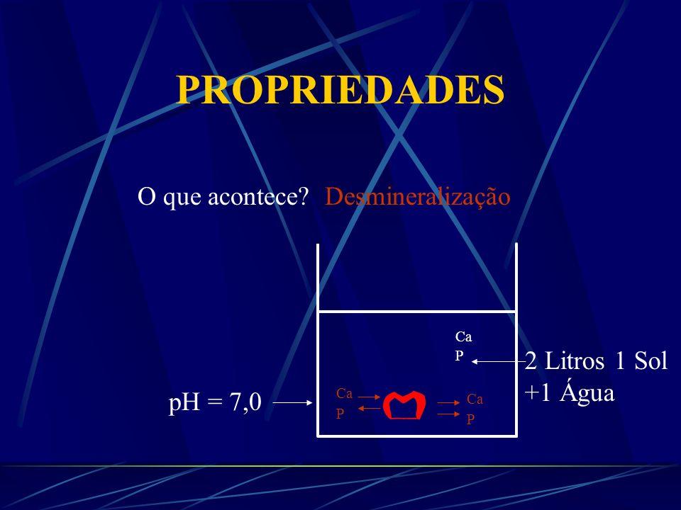 PROPRIEDADES O que acontece Desmineralização 2 Litros 1 Sol +1 Água