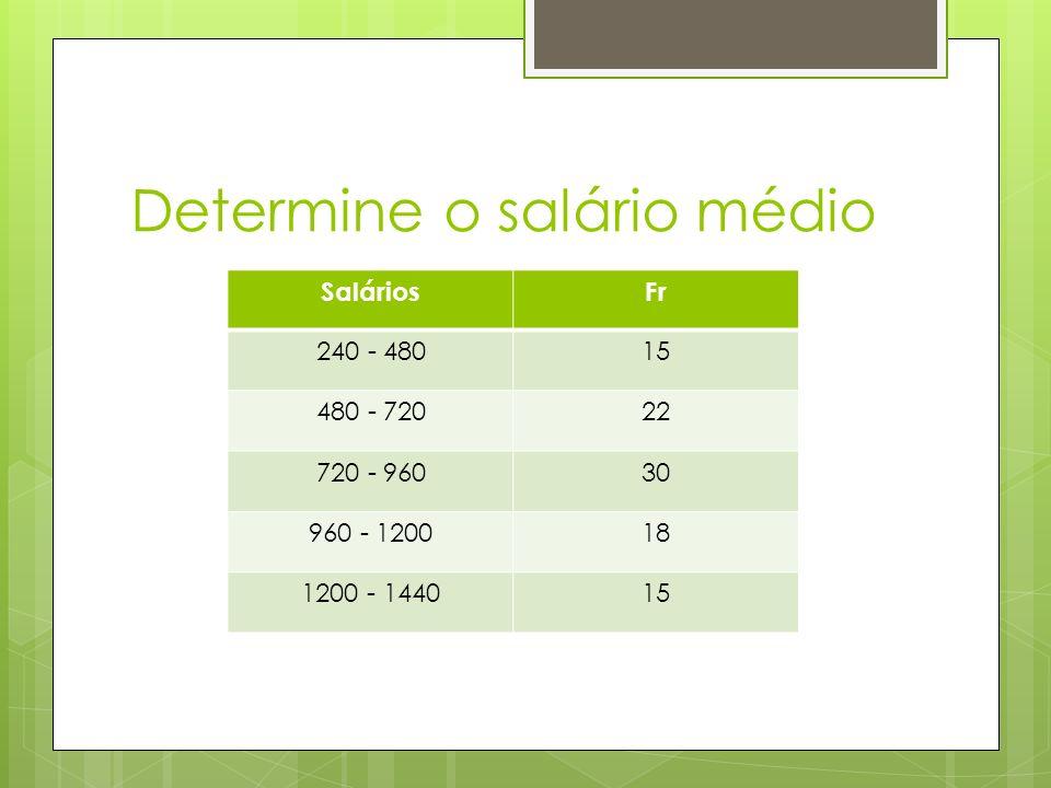 Determine o salário médio
