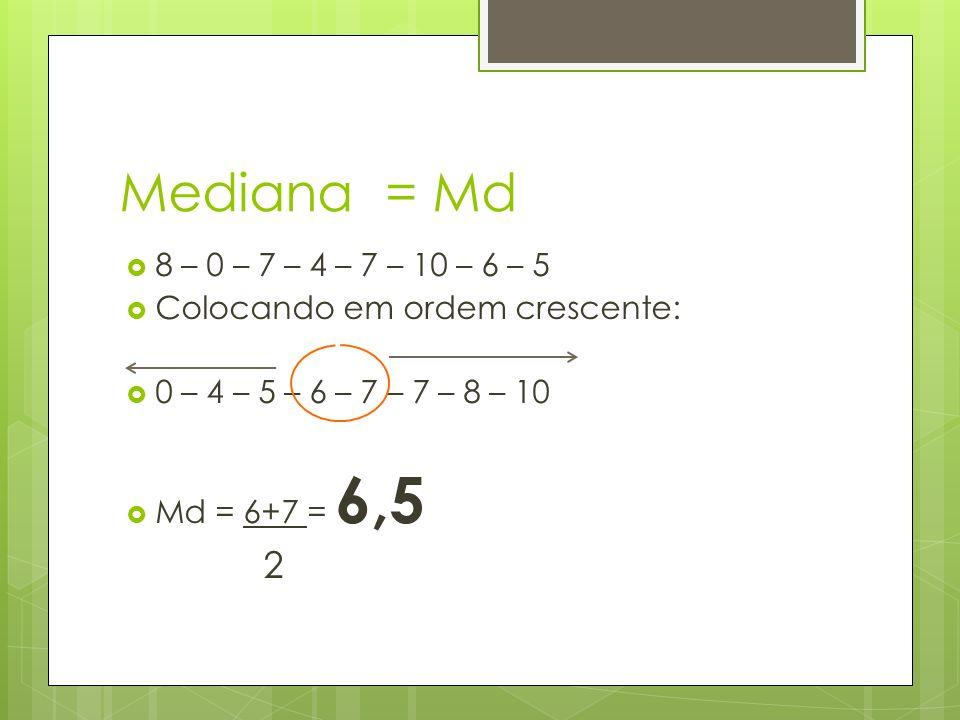 Mediana = Md8 – 0 – 7 – 4 – 7 – 10 – 6 – 5. Colocando em ordem crescente: 0 – 4 – 5 – 6 – 7 – 7 – 8 – 10.