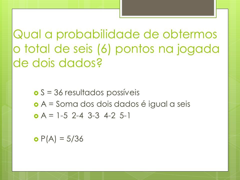 Qual a probabilidade de obtermos o total de seis (6) pontos na jogada de dois dados