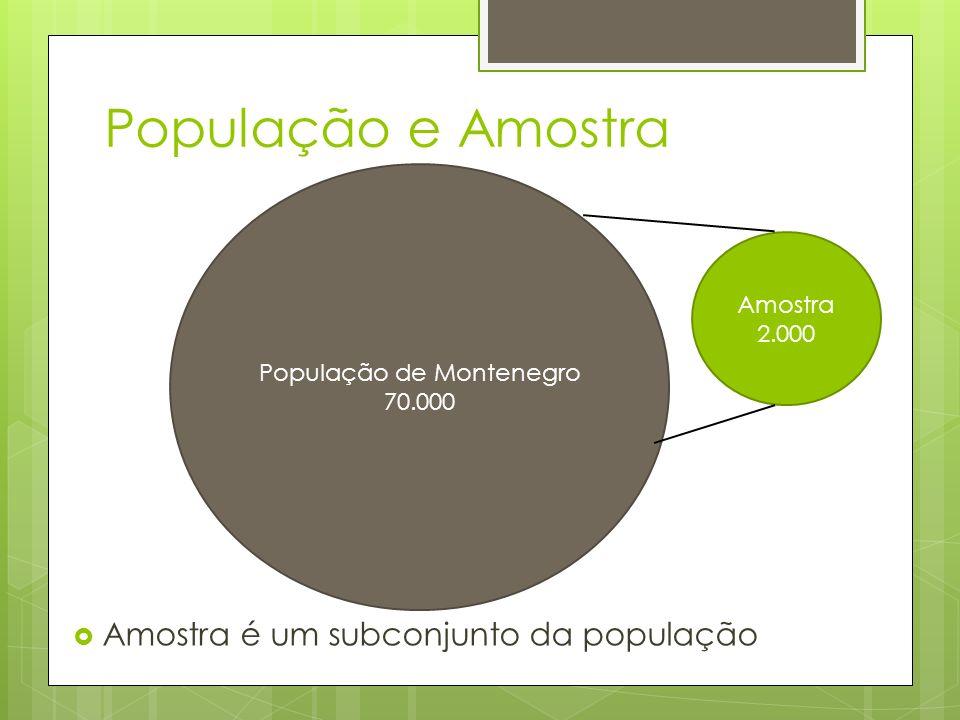 População de Montenegro