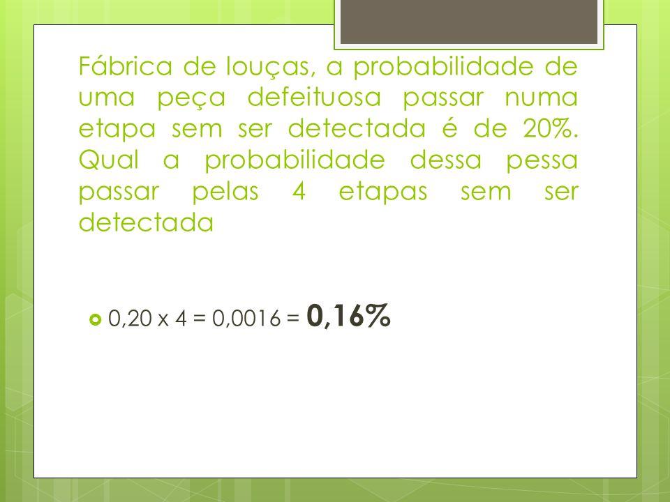 Fábrica de louças, a probabilidade de uma peça defeituosa passar numa etapa sem ser detectada é de 20%. Qual a probabilidade dessa pessa passar pelas 4 etapas sem ser detectada