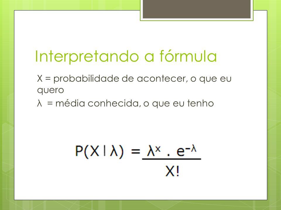 Interpretando a fórmula
