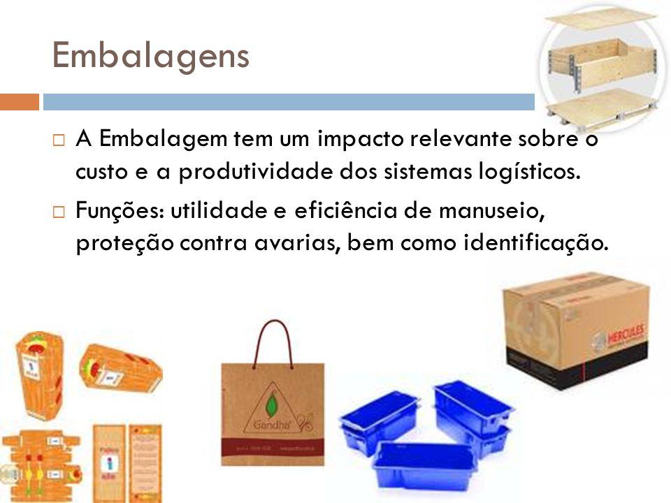 EmbalagensA Embalagem tem um impacto relevante sobre o custo e a produtividade dos sistemas logísticos.