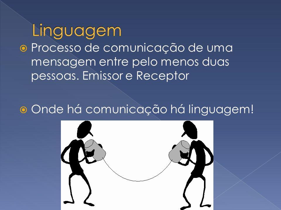 Linguagem Processo de comunicação de uma mensagem entre pelo menos duas pessoas. Emissor e Receptor.