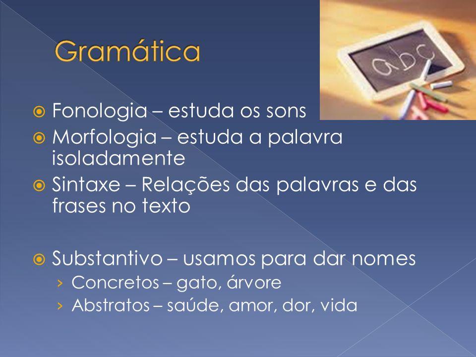 Gramática Fonologia – estuda os sons