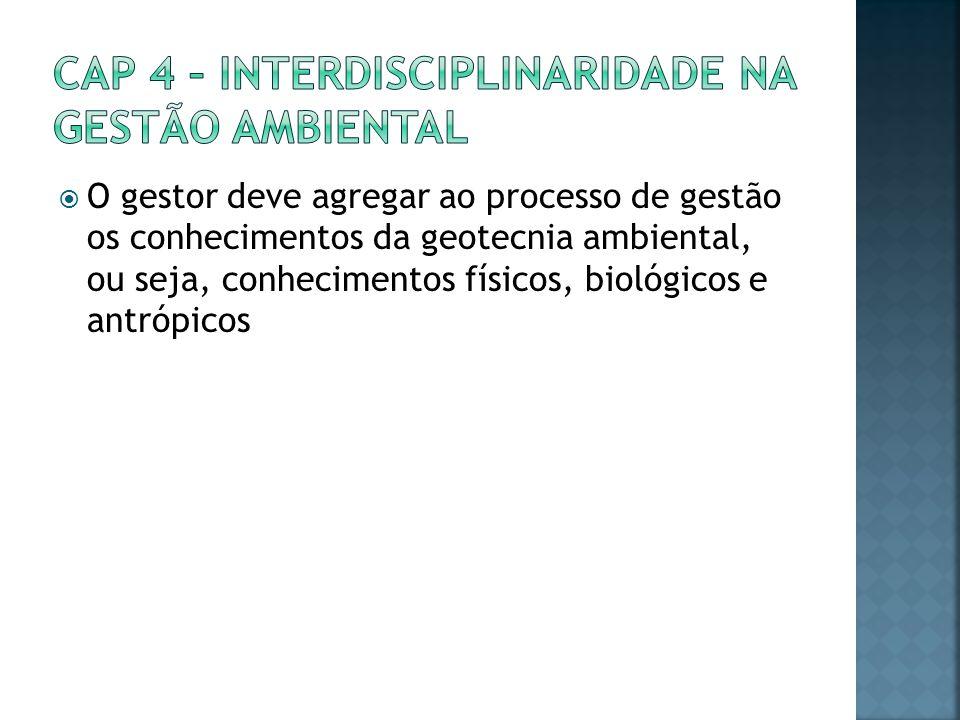 Cap 4 – Interdisciplinaridade na gestão ambiental