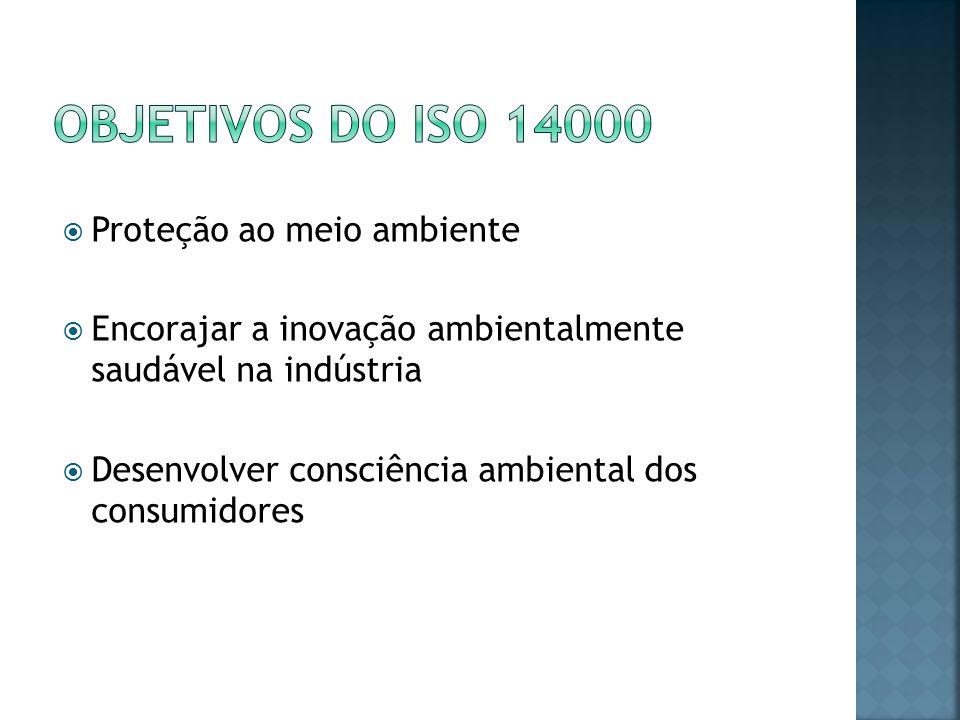 Objetivos do ISO 14000 Proteção ao meio ambiente