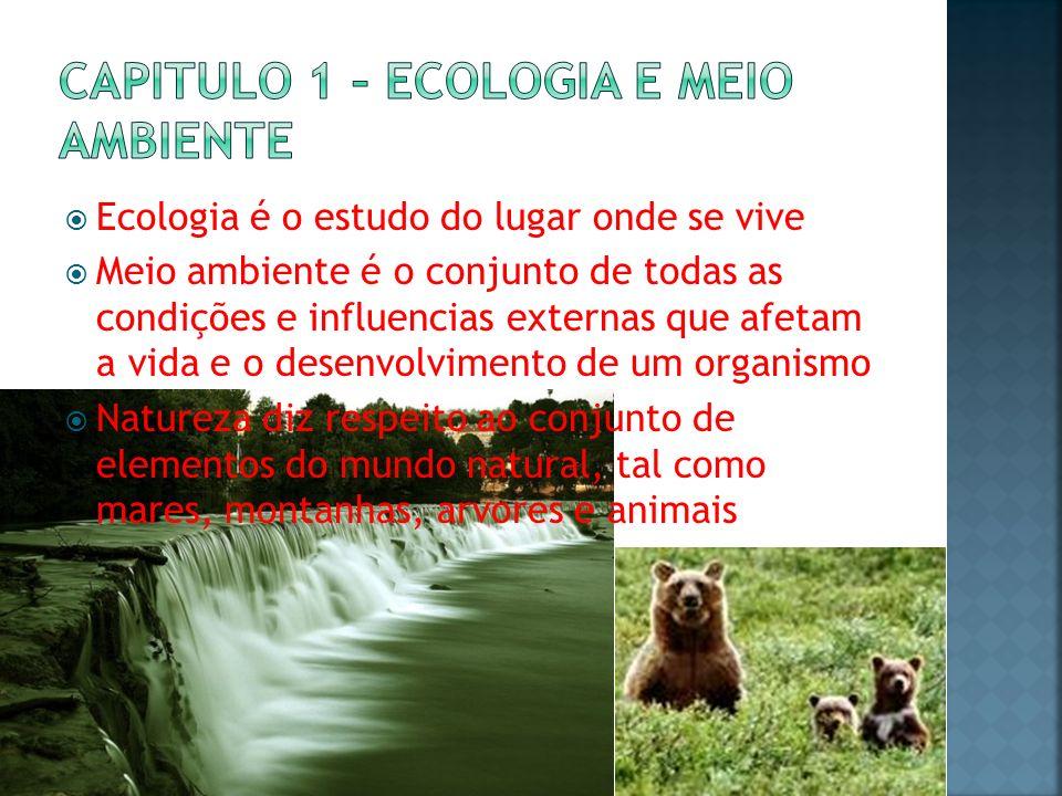 Capitulo 1 – Ecologia e Meio ambiente