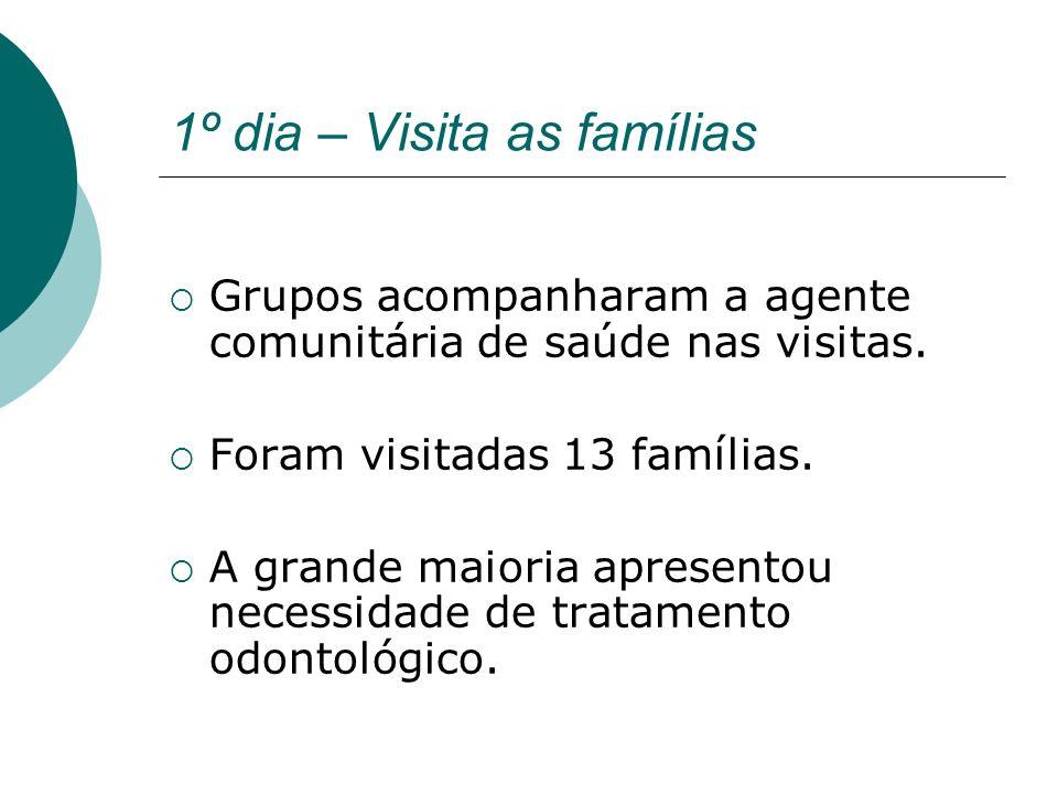 1º dia – Visita as famílias