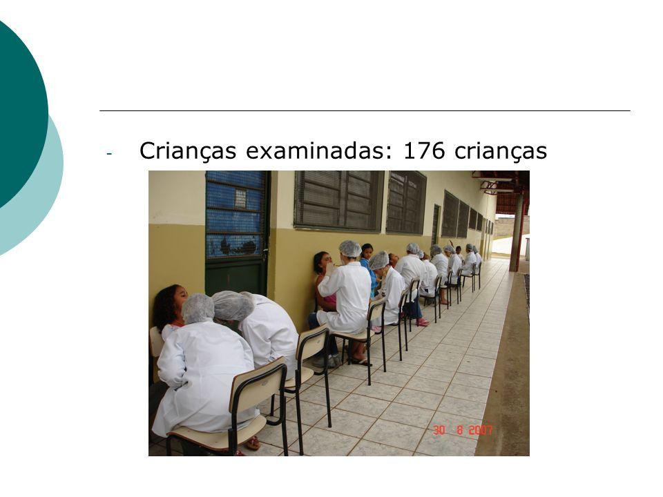 Crianças examinadas: 176 crianças