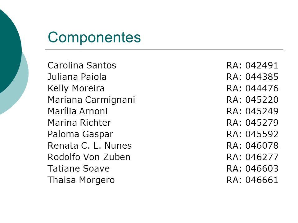 Componentes Carolina Santos RA: 042491 Juliana Paiola RA: 044385