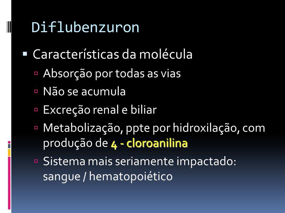 Diflubenzuron Características da molécula Absorção por todas as vias