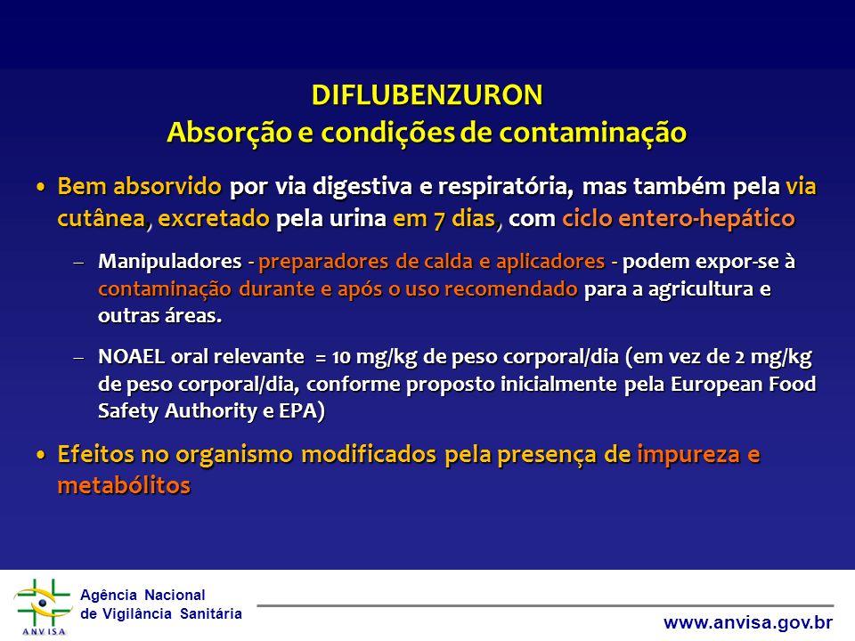 DIFLUBENZURON Absorção e condições de contaminação