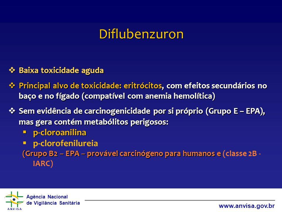 Diflubenzuron p-cloroanilina p-clorofenilureia Baixa toxicidade aguda