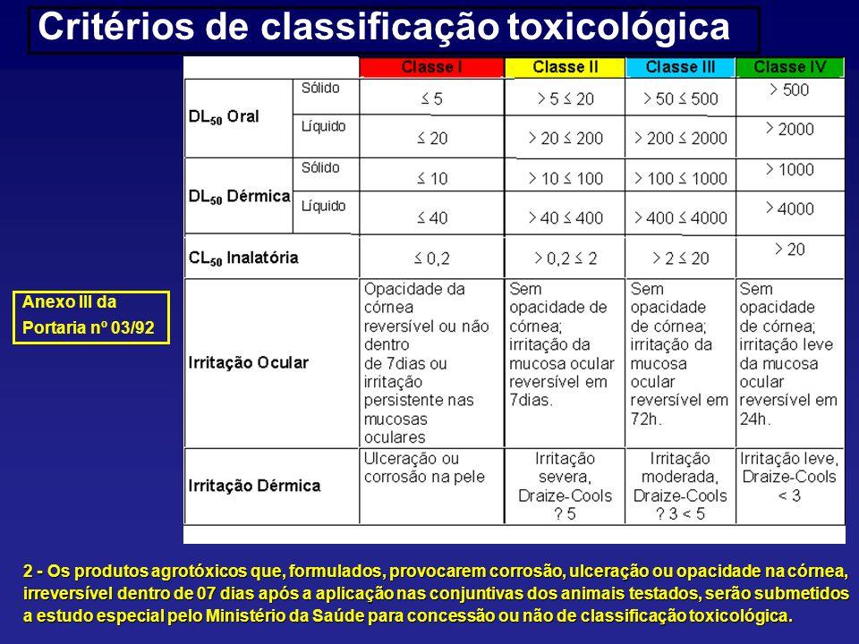 Critérios de classificação toxicológica