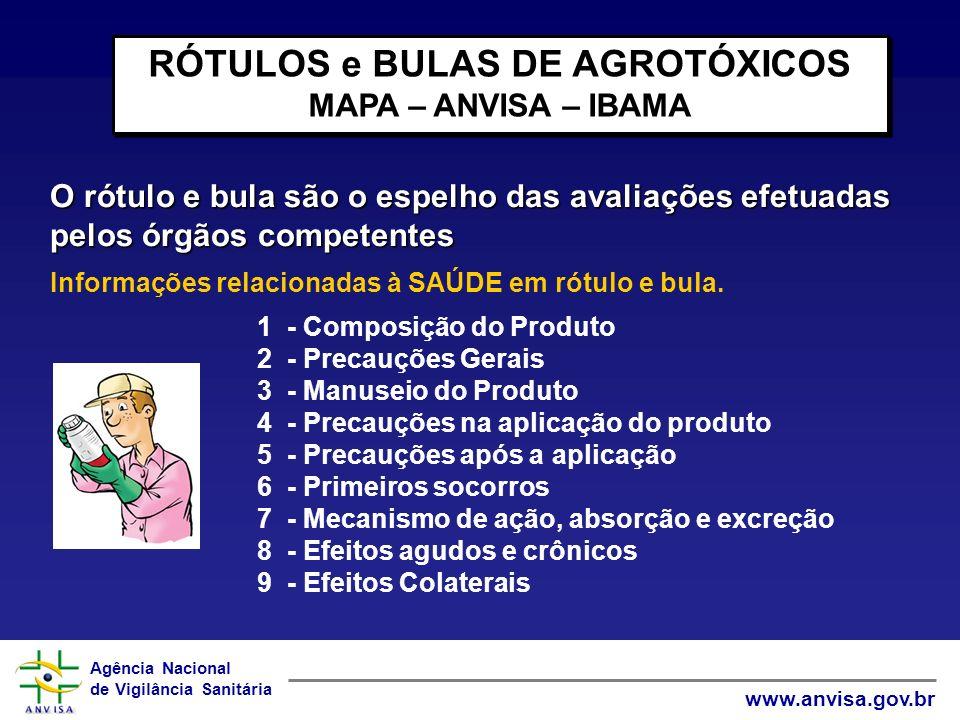 RÓTULOS e BULAS DE AGROTÓXICOS MAPA – ANVISA – IBAMA