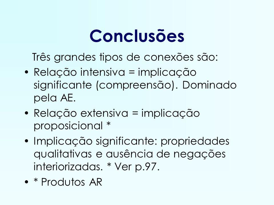 Conclusões Três grandes tipos de conexões são: