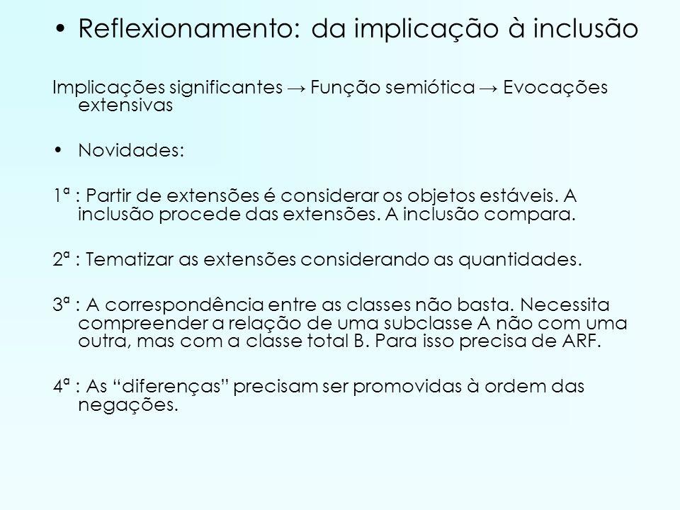 Reflexionamento: da implicação à inclusão