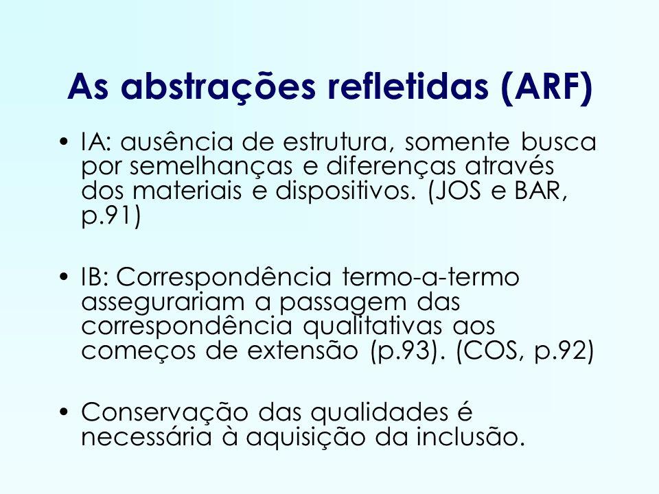 As abstrações refletidas (ARF)