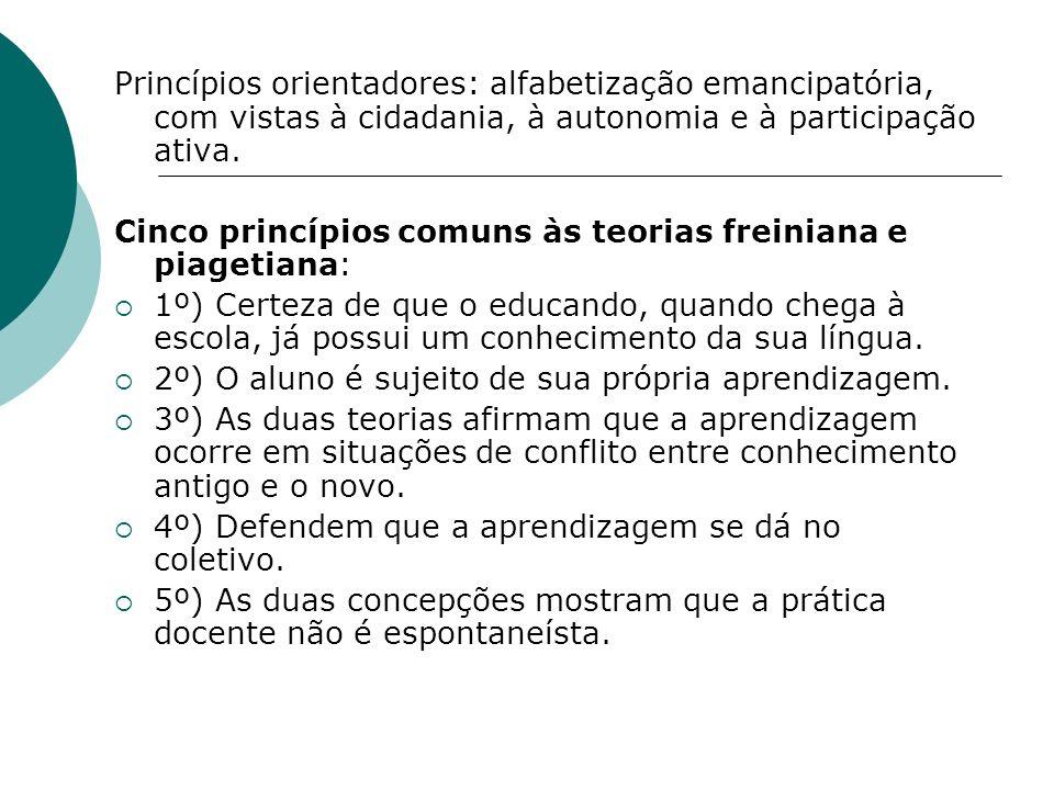 Princípios orientadores: alfabetização emancipatória, com vistas à cidadania, à autonomia e à participação ativa.
