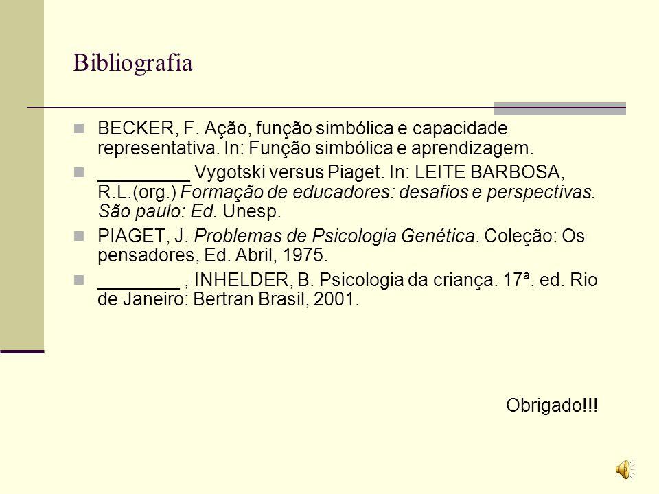 Bibliografia BECKER, F. Ação, função simbólica e capacidade representativa. In: Função simbólica e aprendizagem.