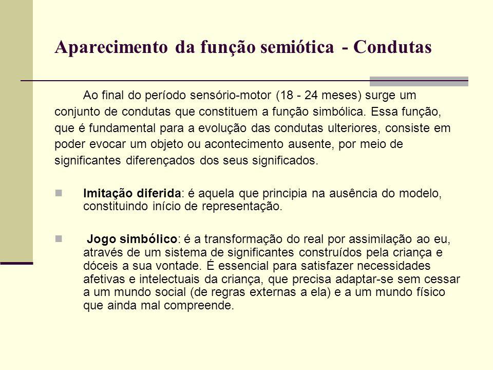 Aparecimento da função semiótica - Condutas