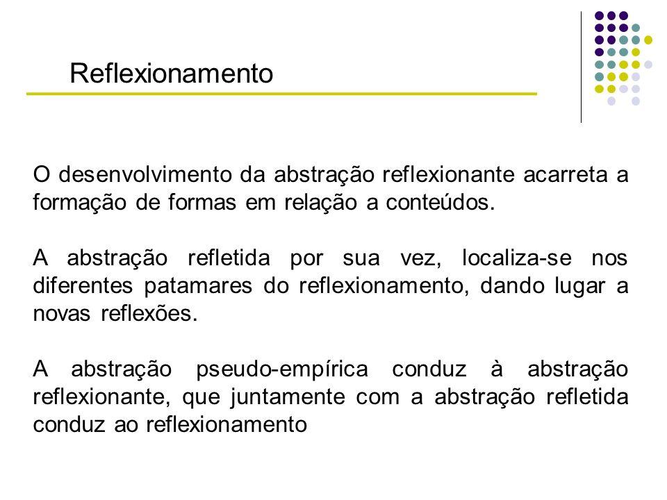 ReflexionamentoO desenvolvimento da abstração reflexionante acarreta a formação de formas em relação a conteúdos.